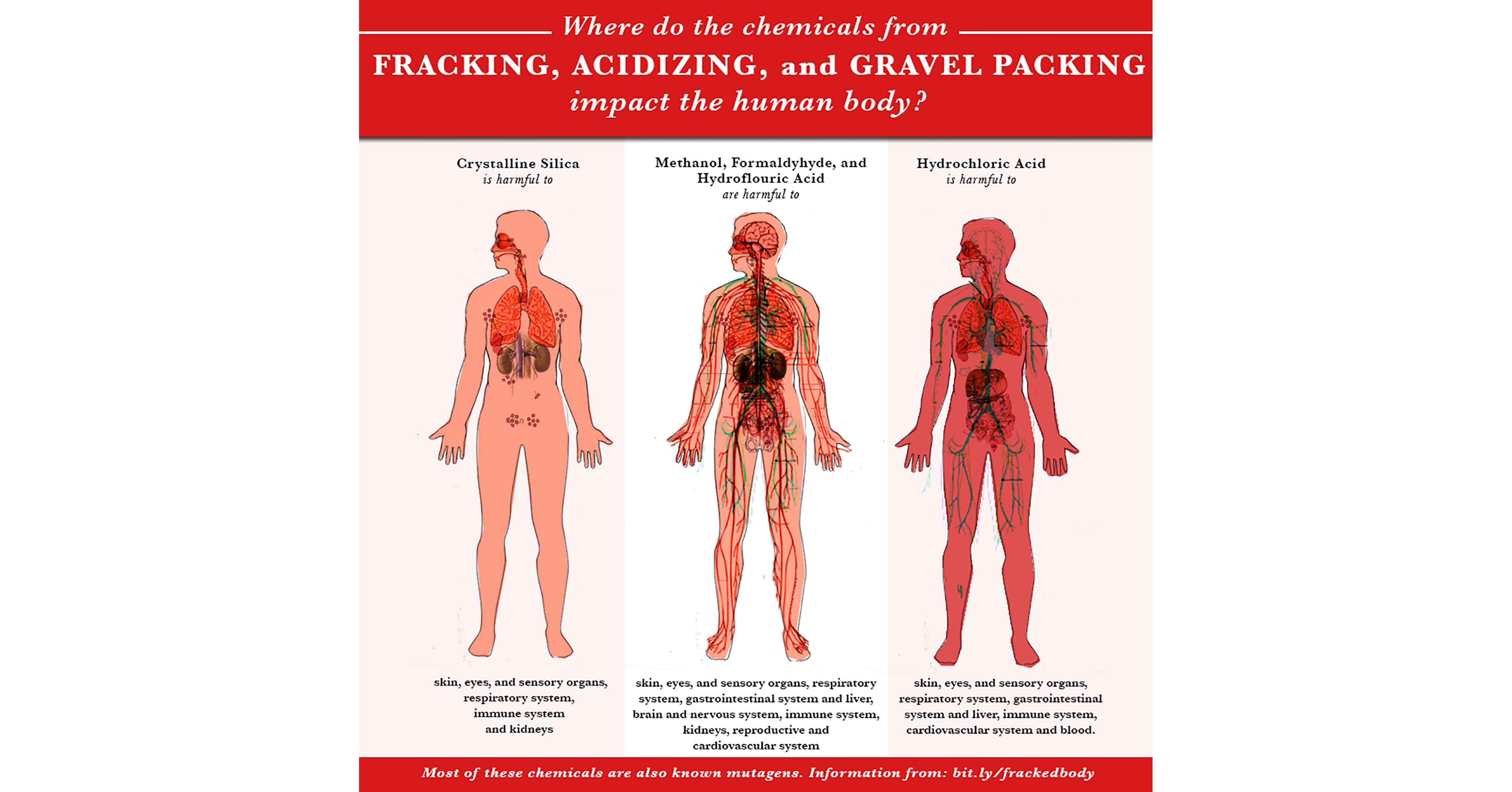 What are the effects of fracking on the environment?